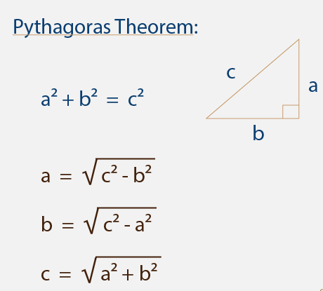 Pythagorean Theorem with Examples
