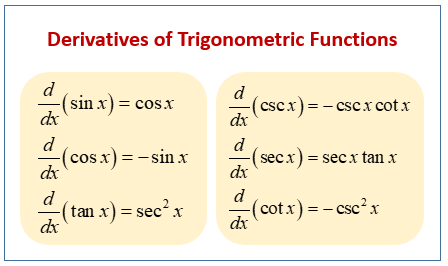Trigonometric Derivatives