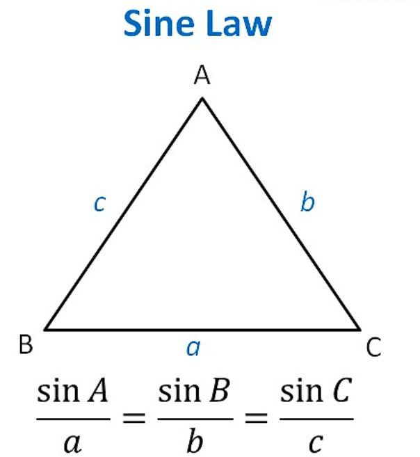 Law of Sin