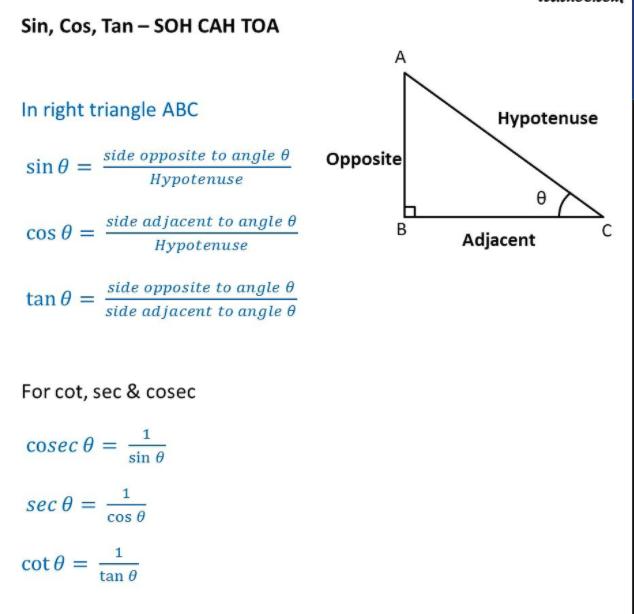 Trigonometry Basic Formula