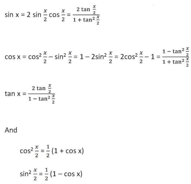 hALF Angle Formula