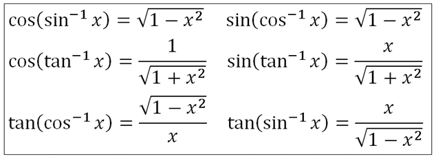 Trigonometry Inverse Formula